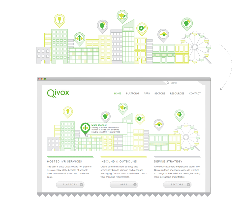 Qivox website banner design